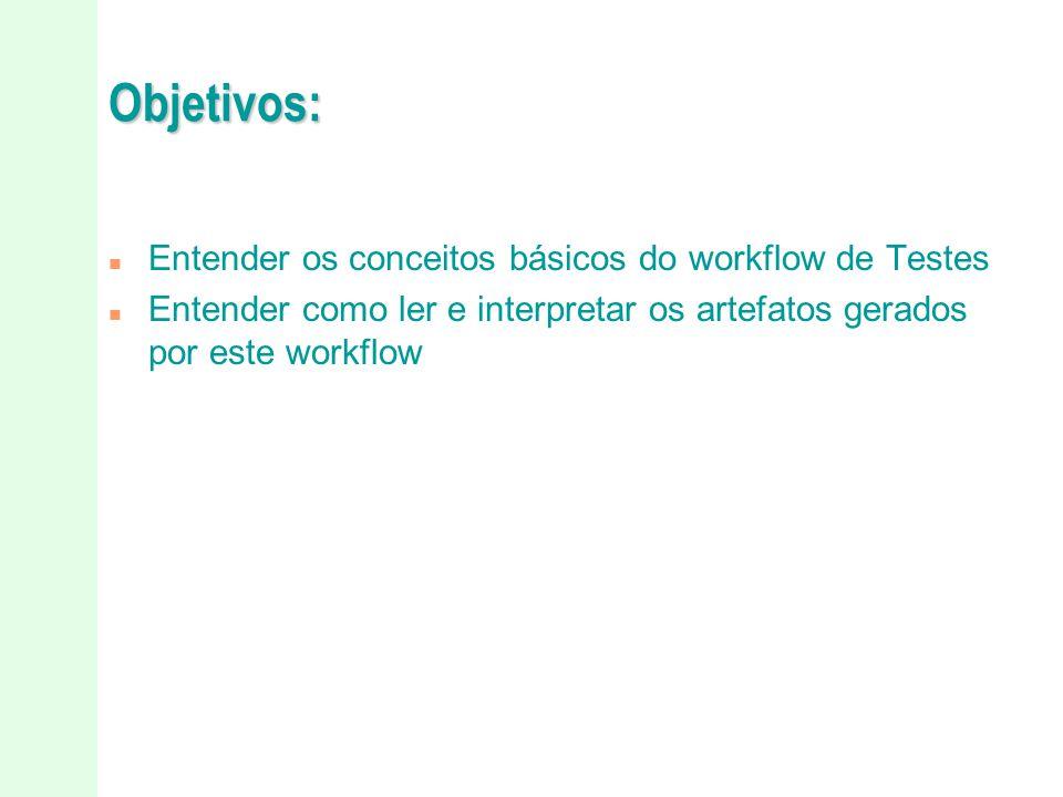 Objetivos: n Entender os conceitos básicos do workflow de Testes n Entender como ler e interpretar os artefatos gerados por este workflow