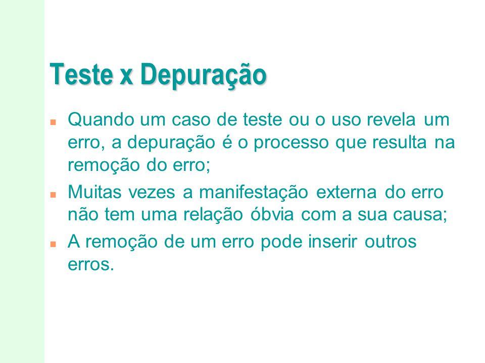 Teste x Depuração n Quando um caso de teste ou o uso revela um erro, a depuração é o processo que resulta na remoção do erro; n Muitas vezes a manifes