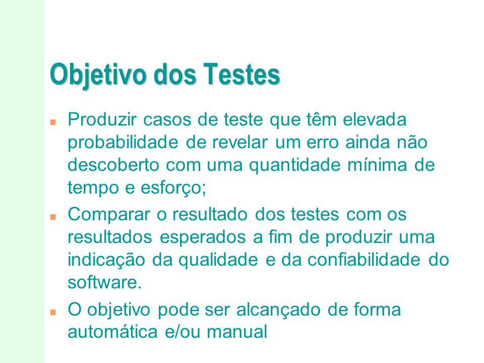 Objetivo dos Testes n Produzir casos de teste que têm elevada probabilidade de revelar um erro ainda não descoberto com uma quantidade mínima de tempo
