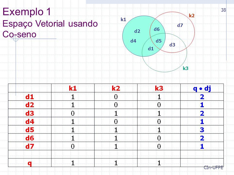 CIn-UFPE 38 Exemplo 1 Espaço Vetorial usando Co-seno d1 d2 d3 d4d5 d6 d7 k1 k2 k3