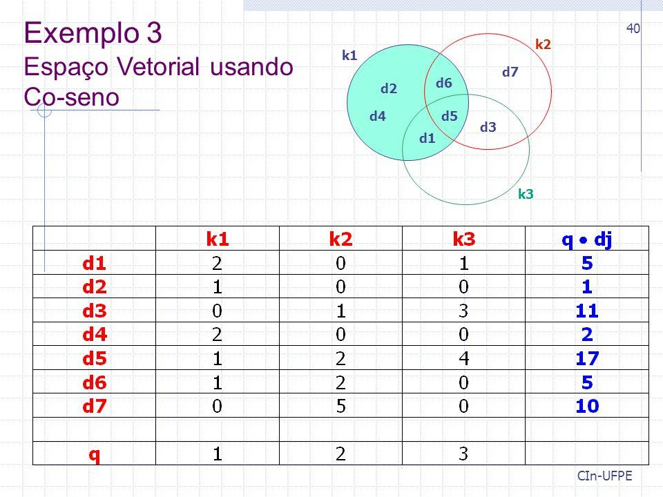 CIn-UFPE 40 d1 d2 d3 d4d5 d6 d7 k1 k2 k3 Exemplo 3 Espaço Vetorial usando Co-seno