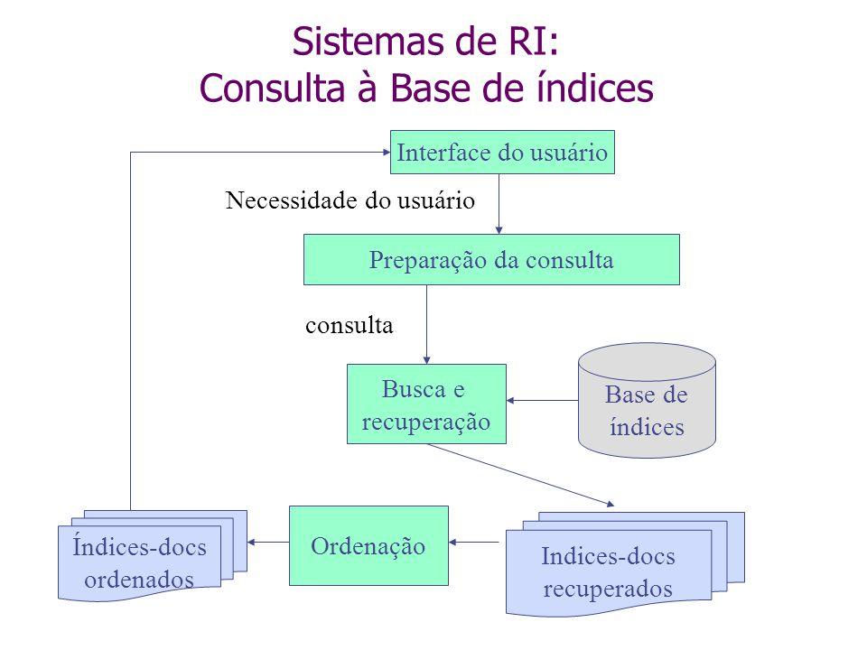 CIn-UFPE 16 Modelo Booleano Representação do documento Dado o conjunto de termos representativos para a base em questão K = {k1, k2,...,kn} Os documentos são representados como vetores de pesos binários de tamanho n Cada posição no vetor corresponde a um termo usado na indexação dos documentos da base A representação indica apenas se o termo está ou não presente no documento e.g., d1 = {1,1,0}  documento d1 contém os termos k1 e k2, e não contém o termo k3