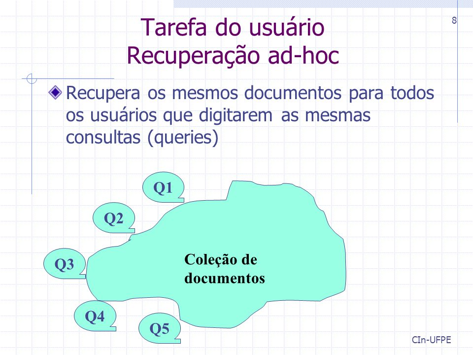 CIn-UFPE 8 Tarefa do usuário Recuperação ad-hoc Recupera os mesmos documentos para todos os usuários que digitarem as mesmas consultas (queries) Coleção de documentos Q2 Q3 Q1 Q4 Q5