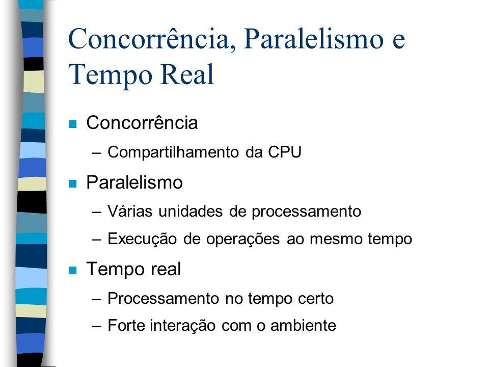 Concorrência, Paralelismo e Tempo Real n Concorrência –Compartilhamento da CPU n Paralelismo –Várias unidades de processamento –Execução de operações ao mesmo tempo n Tempo real –Processamento no tempo certo –Forte interação com o ambiente