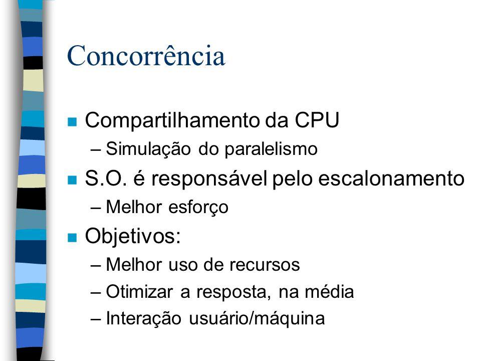 Concorrência n Compartilhamento da CPU –Simulação do paralelismo n S.O.