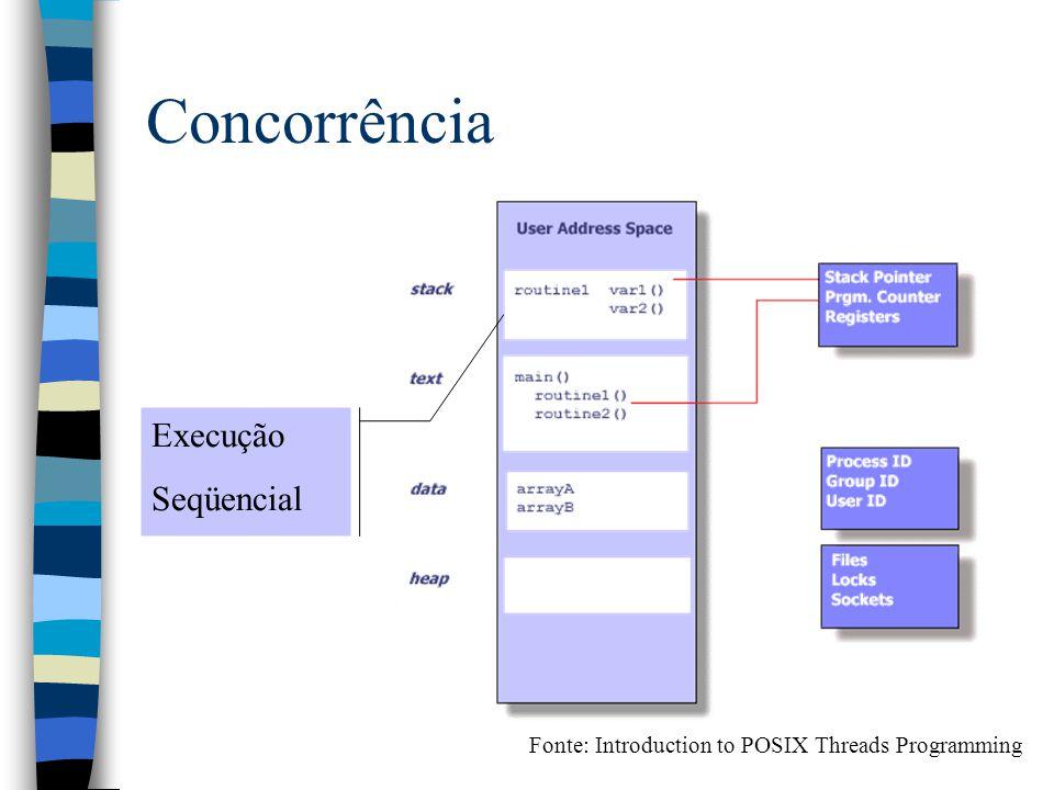Concorrência Execução Concorrente Fonte: Introduction to POSIX Threads Programming