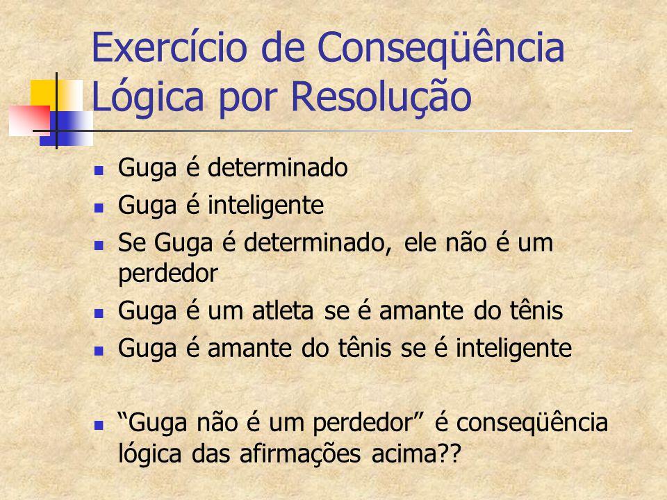 Exercício de Conseqüência Lógica por Resolução Guga é determinado Guga é inteligente Se Guga é determinado, ele não é um perdedor Guga é um atleta se