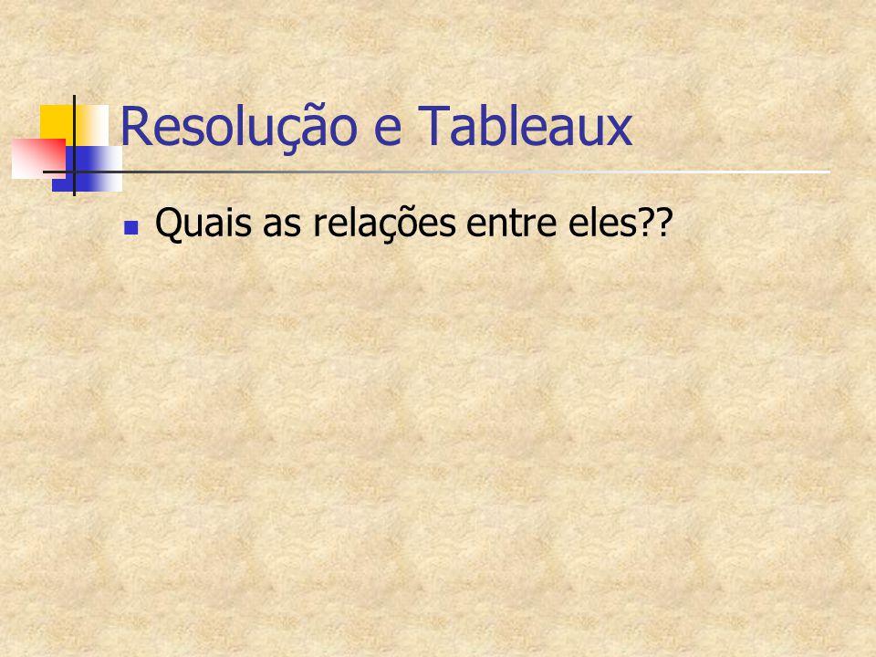 Resolução e Tableaux Quais as relações entre eles??