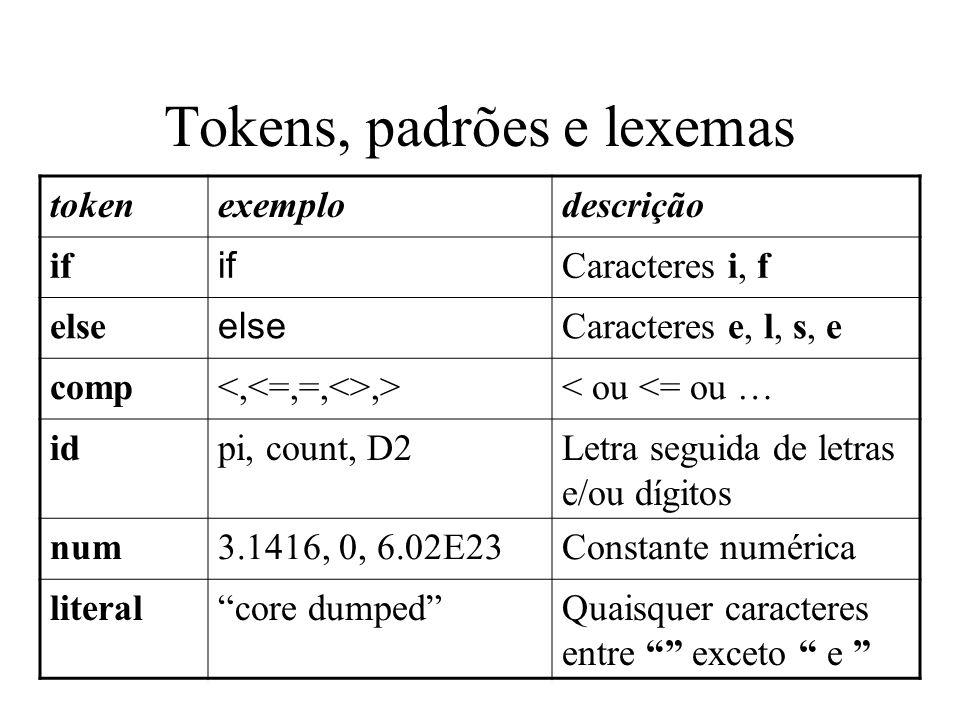 Tokens, padrões e lexemas tokenexemplodescrição if Caracteres i, f else Caracteres e, l, s, e comp,>< ou <= ou … idpi, count, D2Letra seguida de letras e/ou dígitos num3.1416, 0, 6.02E23Constante numérica literal core dumped Quaisquer caracteres entre exceto e