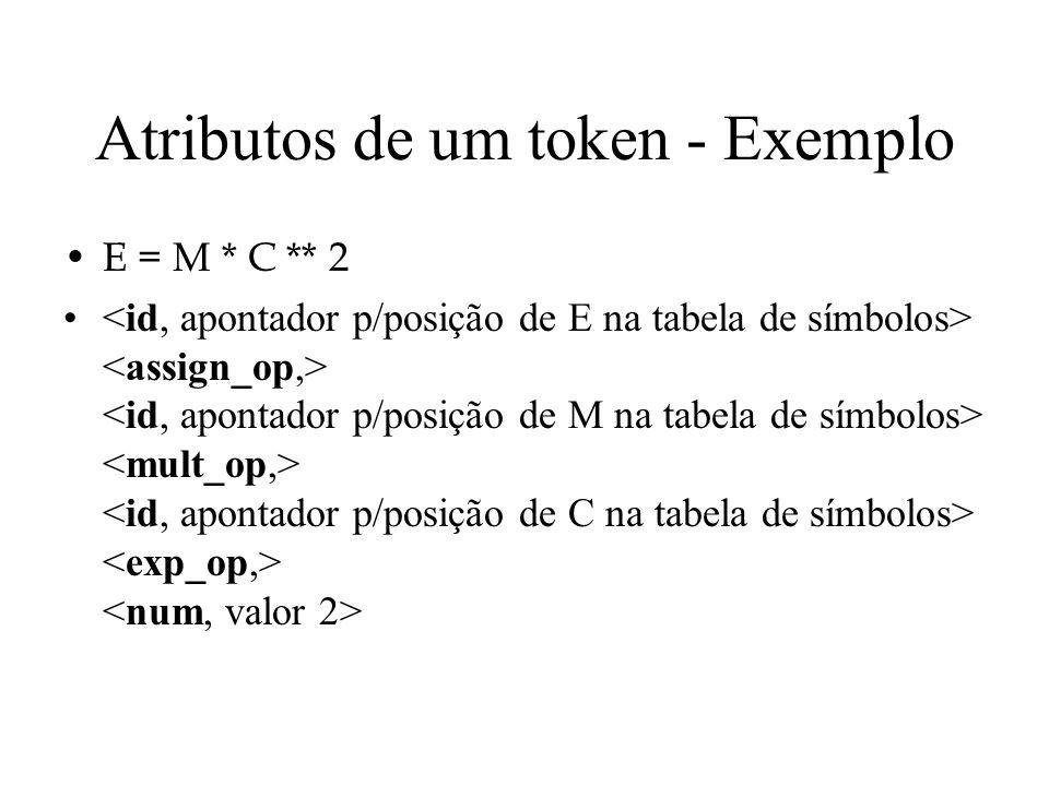 Atributos de um token - Exemplo E = M * C ** 2