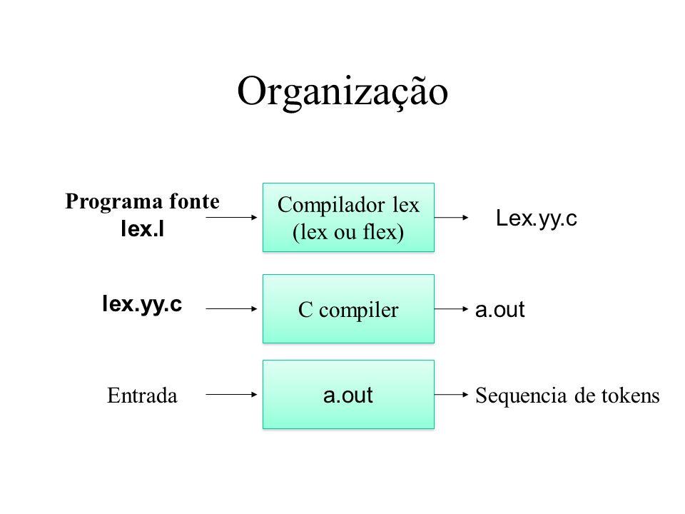 Organização Compilador lex (lex ou flex) Compilador lex (lex ou flex) Programa fonte lex.l Lex.yy.c C compiler lex.yy.c a.out EntradaSequencia de tokens