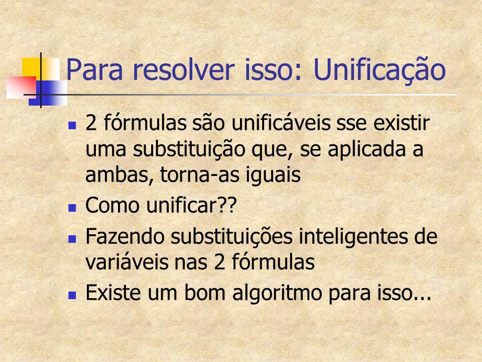 Para resolver isso: Unificação 2 fórmulas são unificáveis sse existir uma substituição que, se aplicada a ambas, torna-as iguais Como unificar?? Fazen