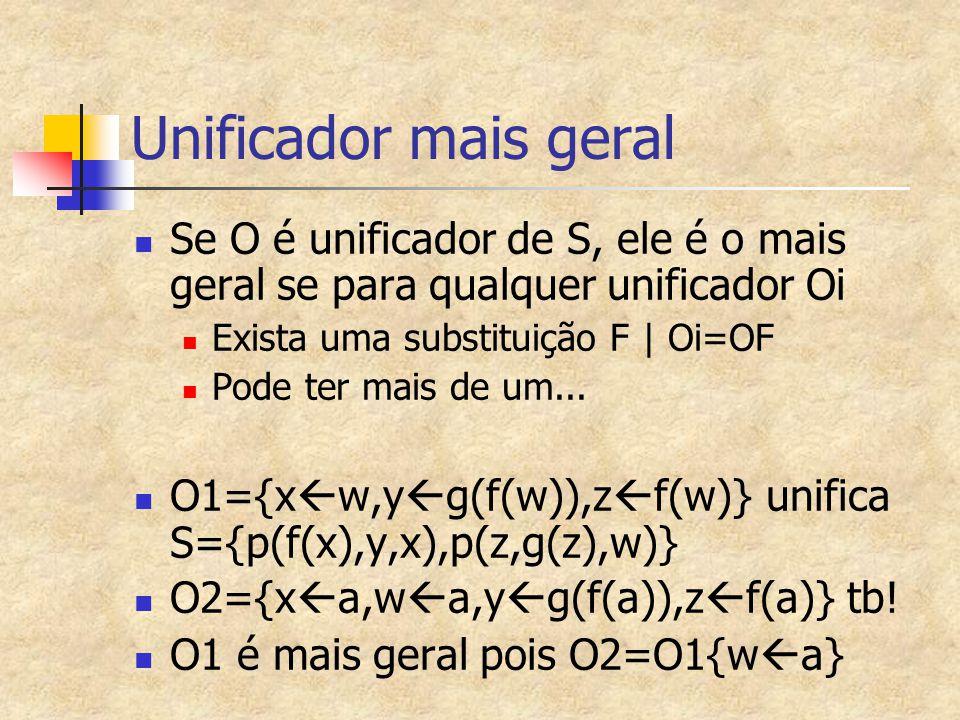 Unificador mais geral Se O é unificador de S, ele é o mais geral se para qualquer unificador Oi Exista uma substituição F | Oi=OF Pode ter mais de um.