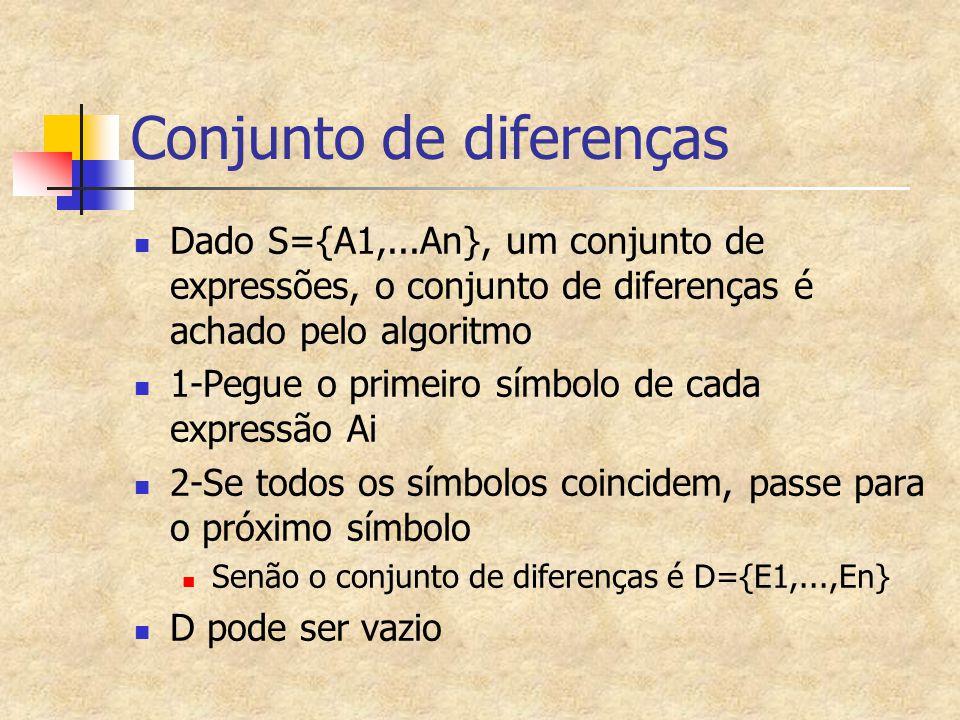 Conjunto de diferenças Dado S={A1,...An}, um conjunto de expressões, o conjunto de diferenças é achado pelo algoritmo 1-Pegue o primeiro símbolo de ca