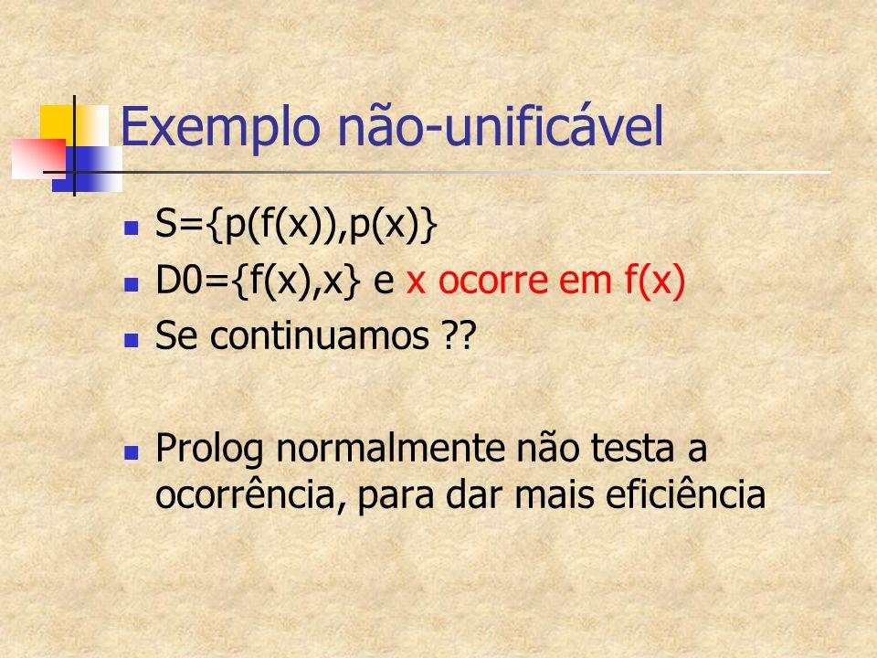 Exemplo não-unificável S={p(f(x)),p(x)} D0={f(x),x} e x ocorre em f(x) Se continuamos ?? Prolog normalmente não testa a ocorrência, para dar mais efic