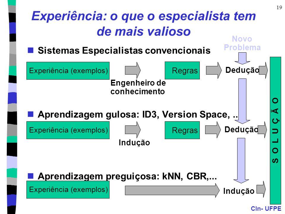 CIn- UFPE 19 Sistemas Especialistas convencionais Aprendizagem gulosa: ID3, Version Space,... Aprendizagem preguiçosa: kNN, CBR,... Experiência: o que