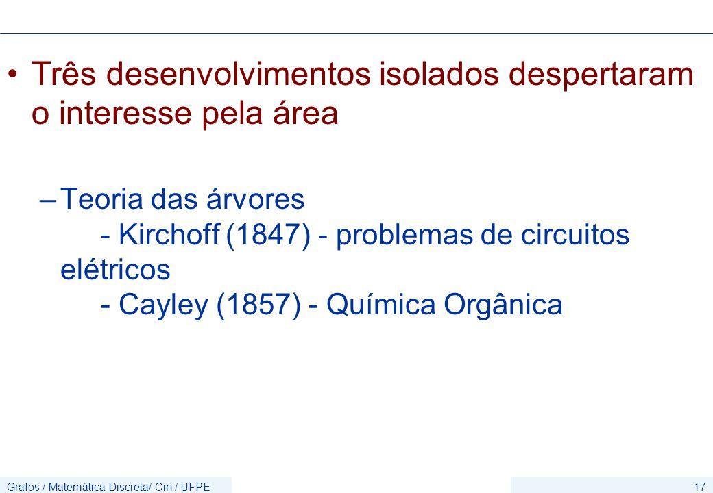 Grafos / Matemática Discreta/ Cin / UFPE17 Três desenvolvimentos isolados despertaram o interesse pela área –Teoria das árvores - Kirchoff (1847) - problemas de circuitos elétricos - Cayley (1857) - Química Orgânica