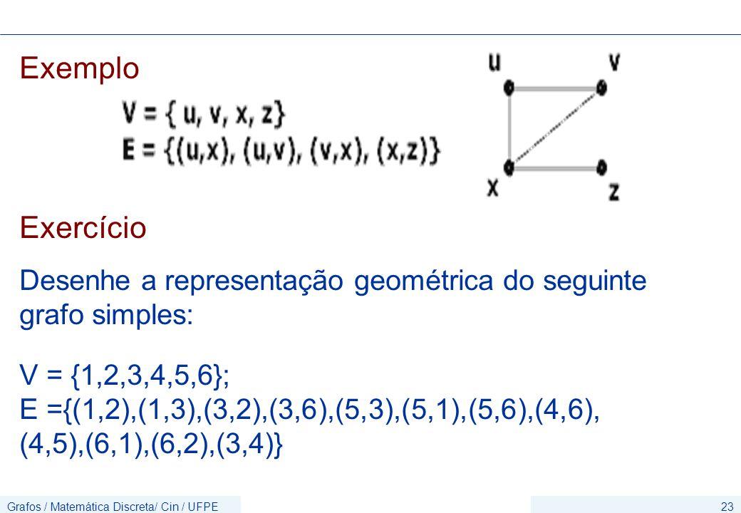 Grafos / Matemática Discreta/ Cin / UFPE23 Exemplo Exercício Desenhe a representação geométrica do seguinte grafo simples: V = {1,2,3,4,5,6}; E ={(1,2