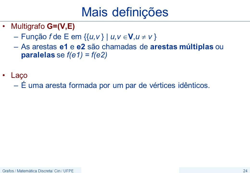 Grafos / Matemática Discreta/ Cin / UFPE24 Multigrafo G=(V,E) –Função f de E em {{u,v }   u,v  V,u  v } –As arestas e1 e e2 são chamadas de arestas