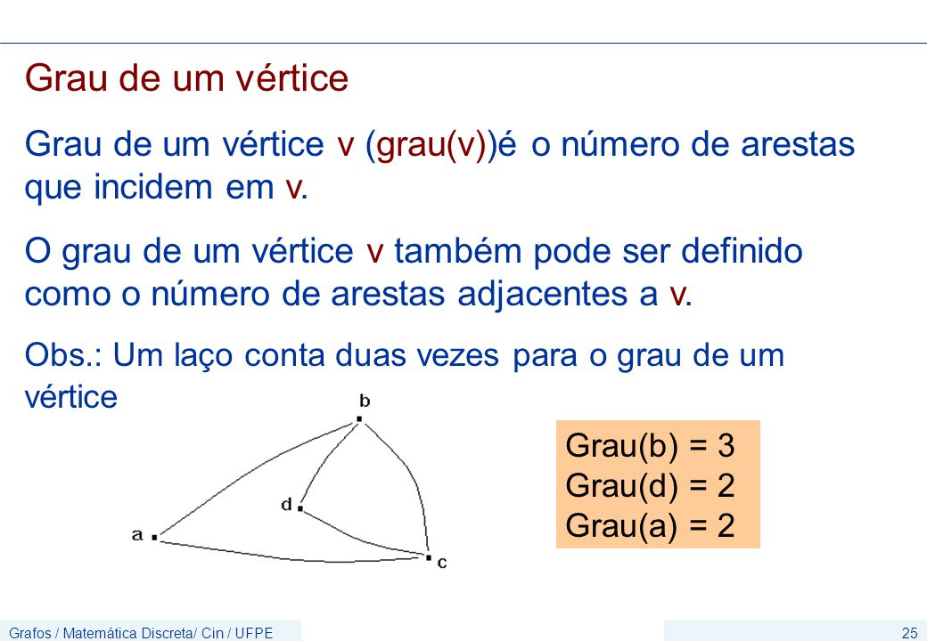 Grafos / Matemática Discreta/ Cin / UFPE25 Grau de um vértice Grau de um vértice v (grau(v))é o número de arestas que incidem em v.