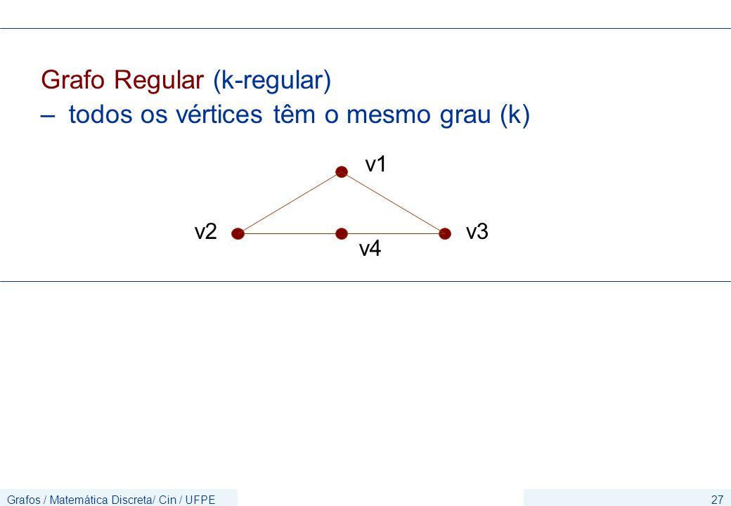 Grafos / Matemática Discreta/ Cin / UFPE27 Grafo Regular (k-regular) – todos os vértices têm o mesmo grau (k) v1 v2 v4 v3