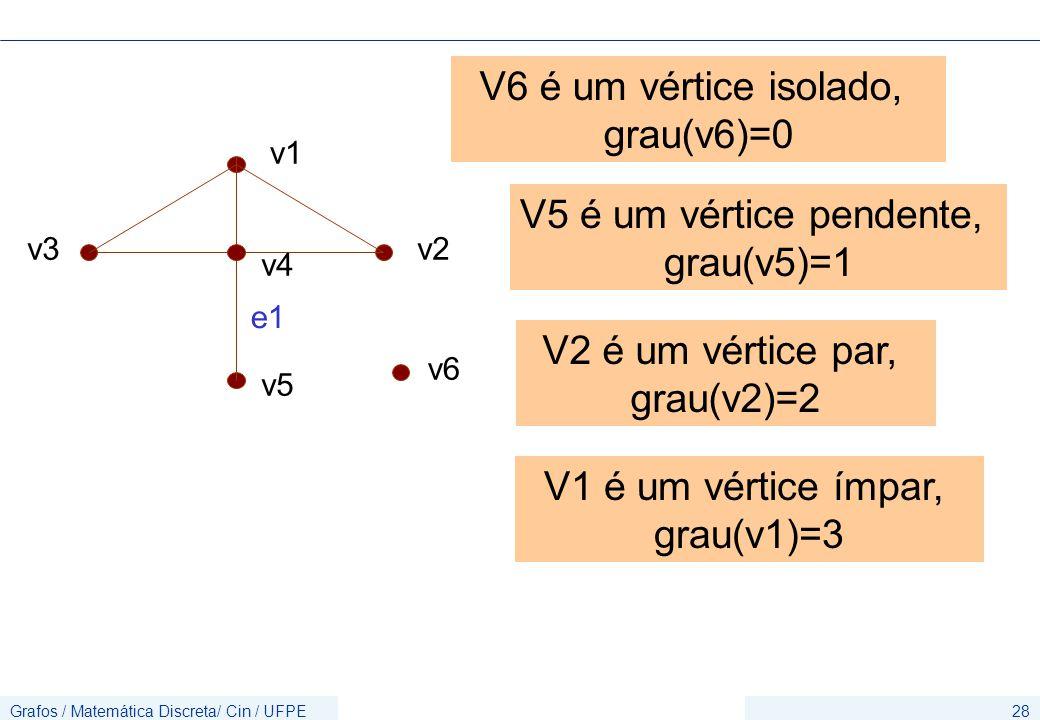 Grafos / Matemática Discreta/ Cin / UFPE28 v1 v2v3 v4 v5 v6 e1 V6 é um vértice isolado, grau(v6)=0 V5 é um vértice pendente, grau(v5)=1 V2 é um vértice par, grau(v2)=2 V1 é um vértice ímpar, grau(v1)=3