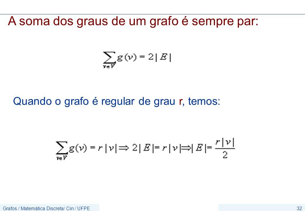 Grafos / Matemática Discreta/ Cin / UFPE32 A soma dos graus de um grafo é sempre par: Quando o grafo é regular de grau r, temos: