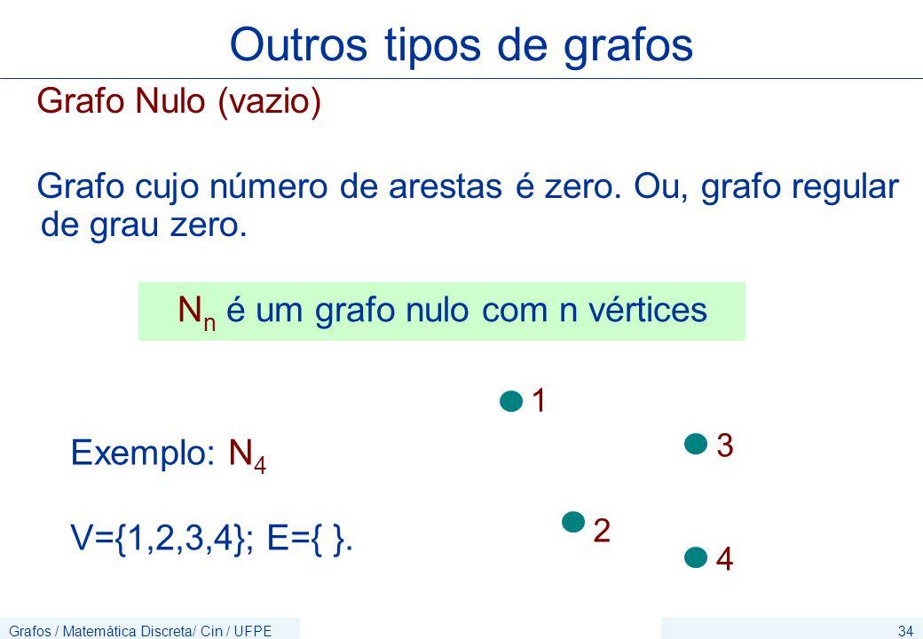 Grafos / Matemática Discreta/ Cin / UFPE34 Grafo Nulo (vazio) Grafo cujo número de arestas é zero. Ou, grafo regular de grau zero. Outros tipos de gra