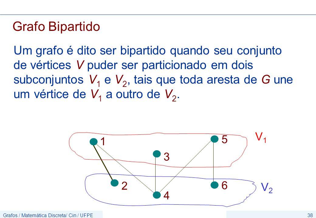 Grafos / Matemática Discreta/ Cin / UFPE38 Grafo Bipartido Um grafo é dito ser bipartido quando seu conjunto de vértices V puder ser particionado em dois subconjuntos V 1 e V 2, tais que toda aresta de G une um vértice de V 1 a outro de V 2.