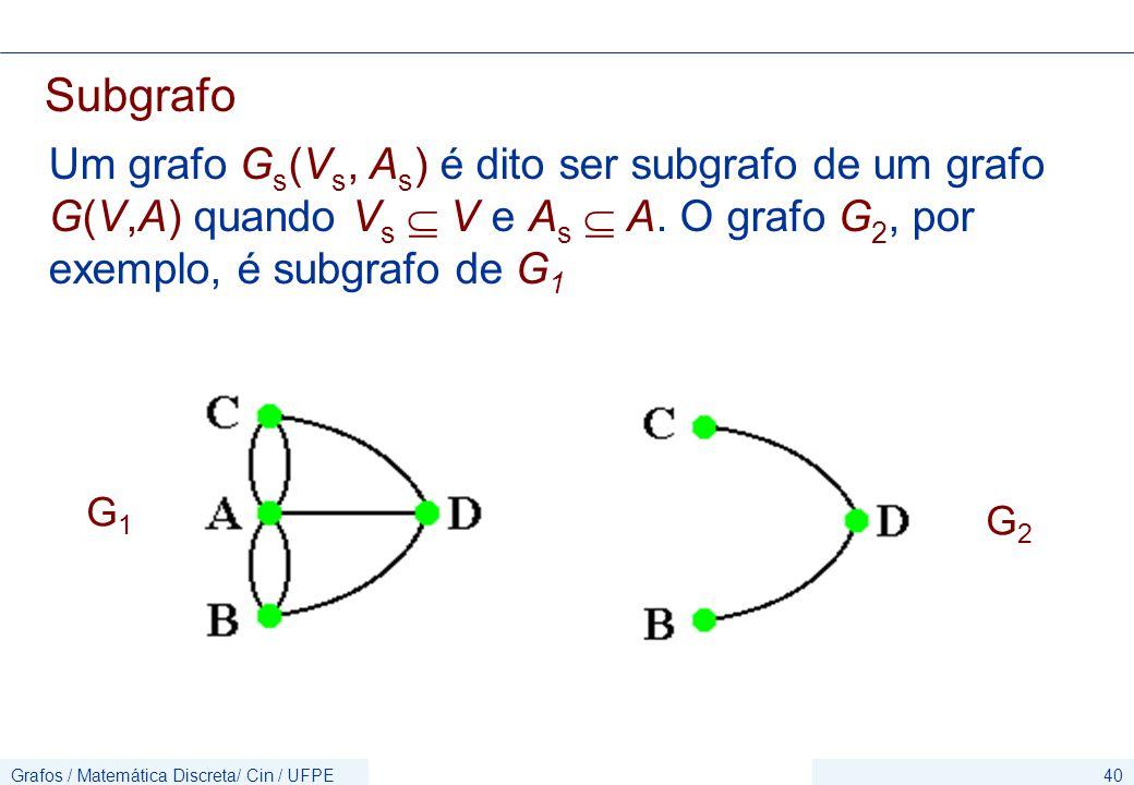 Grafos / Matemática Discreta/ Cin / UFPE40 Subgrafo Um grafo G s (V s, A s ) é dito ser subgrafo de um grafo G(V,A) quando V s  V e A s  A. O grafo