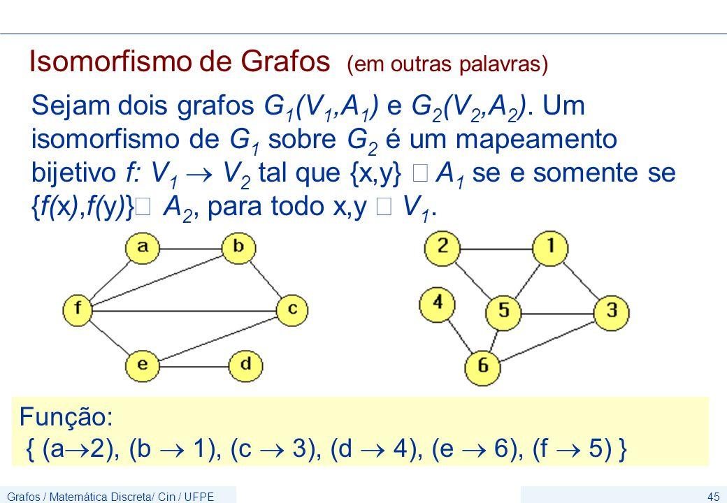 Grafos / Matemática Discreta/ Cin / UFPE45 Isomorfismo de Grafos (em outras palavras) Sejam dois grafos G 1 (V 1,A 1 ) e G 2 (V 2,A 2 ). Um isomorfism
