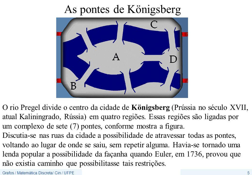 Grafos / Matemática Discreta/ Cin / UFPE5 As pontes de Königsberg O rio Pregel divide o centro da cidade de Königsberg (Prússia no século XVII, atual Kaliningrado, Rússia) em quatro regiões.