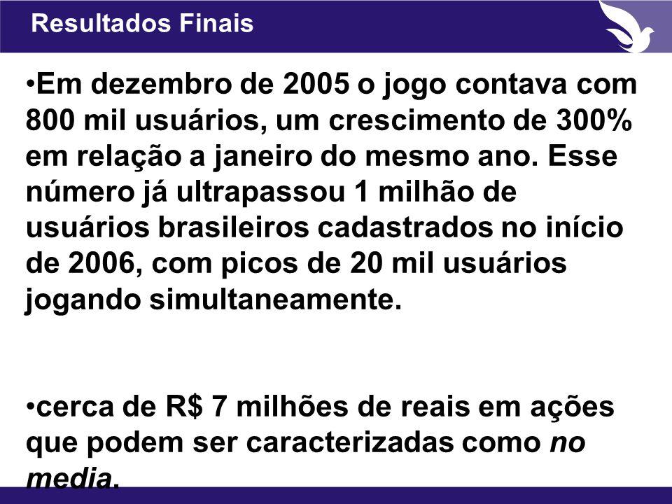 Resultados Finais Em dezembro de 2005 o jogo contava com 800 mil usuários, um crescimento de 300% em relação a janeiro do mesmo ano. Esse número já ul