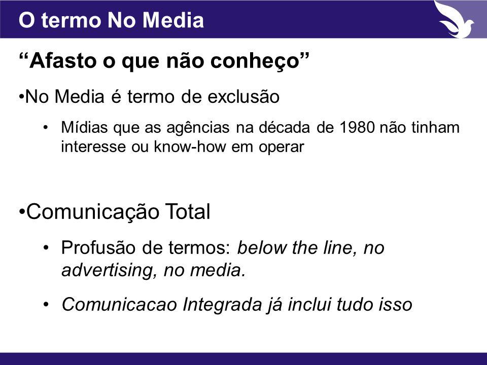 O termo No Media Afasto o que não conheço No Media é termo de exclusão Mídias que as agências na década de 1980 não tinham interesse ou know-how em operar Comunicação Total Profusão de termos: below the line, no advertising, no media.