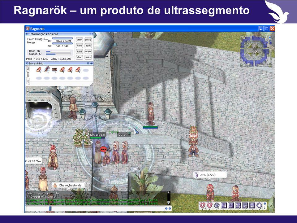 Um jogador médio de Ragnarök passa 120 horas/mês dentro do ambiente virtual do jogo encarnando sua personagem.