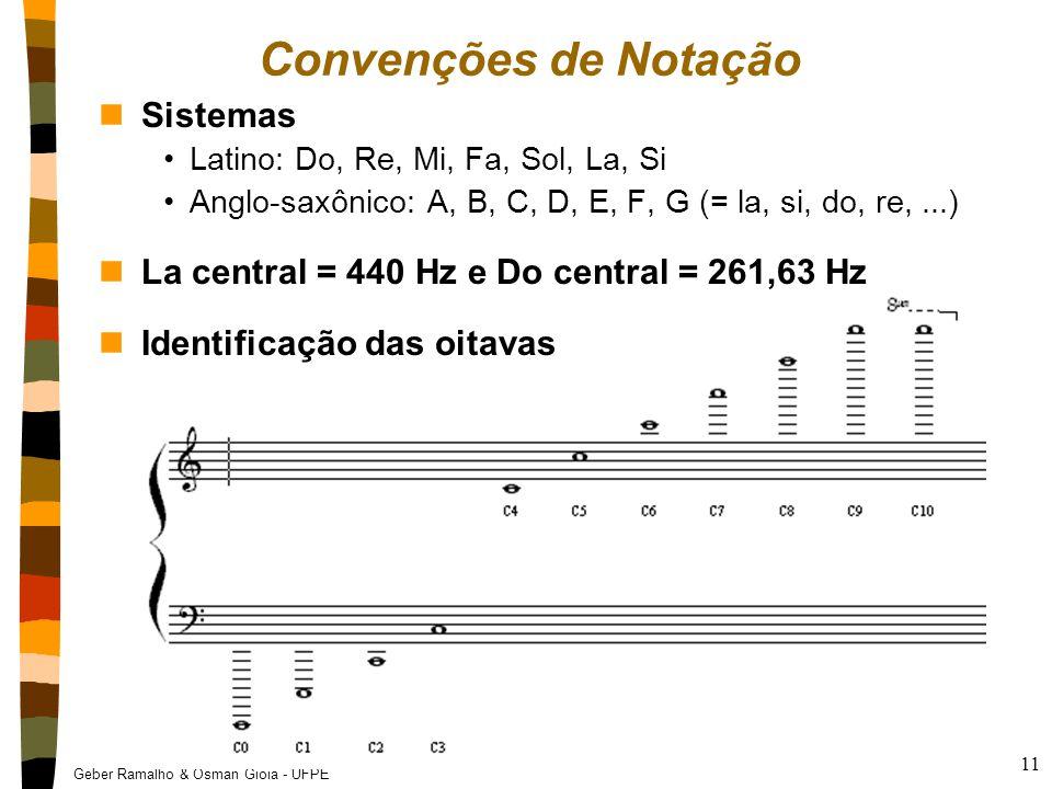 Geber Ramalho & Osman Gioia - UFPE 11 Convenções de Notação nSistemas Latino: Do, Re, Mi, Fa, Sol, La, Si Anglo-saxônico: A, B, C, D, E, F, G (= la, s