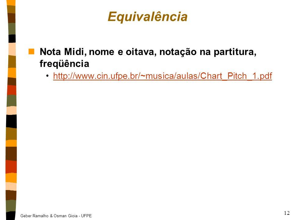 Geber Ramalho & Osman Gioia - UFPE 12 Equivalência nNota Midi, nome e oitava, notação na partitura, freqüência http://www.cin.ufpe.br/~musica/aulas/Ch