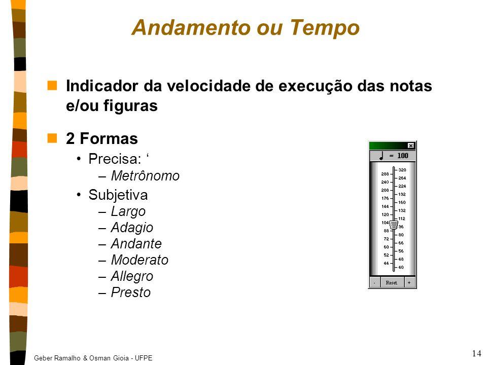 Geber Ramalho & Osman Gioia - UFPE 14 Andamento ou Tempo nIndicador da velocidade de execução das notas e/ou figuras n2 Formas Precisa: ' –Metrônomo S