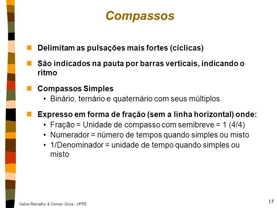 Geber Ramalho & Osman Gioia - UFPE 15 Compassos nDelimitam as pulsações mais fortes (cíclicas) nSão indicados na pauta por barras verticais, indicando