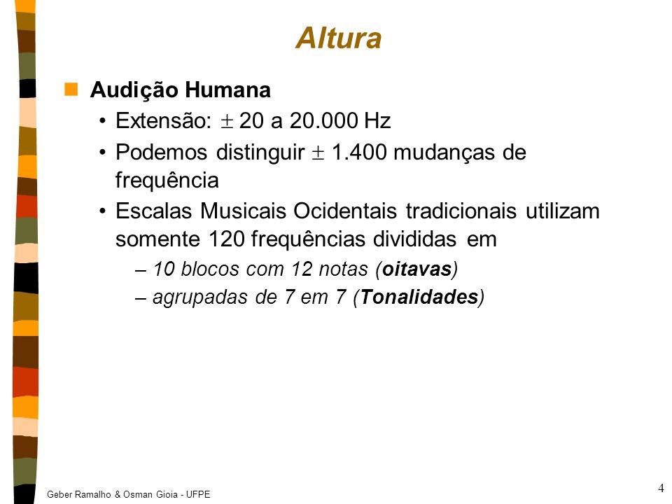 Geber Ramalho & Osman Gioia - UFPE 4 Altura nAudição Humana Extensão:  20 a 20.000 Hz Podemos distinguir  1.400 mudanças de frequência Escalas Music