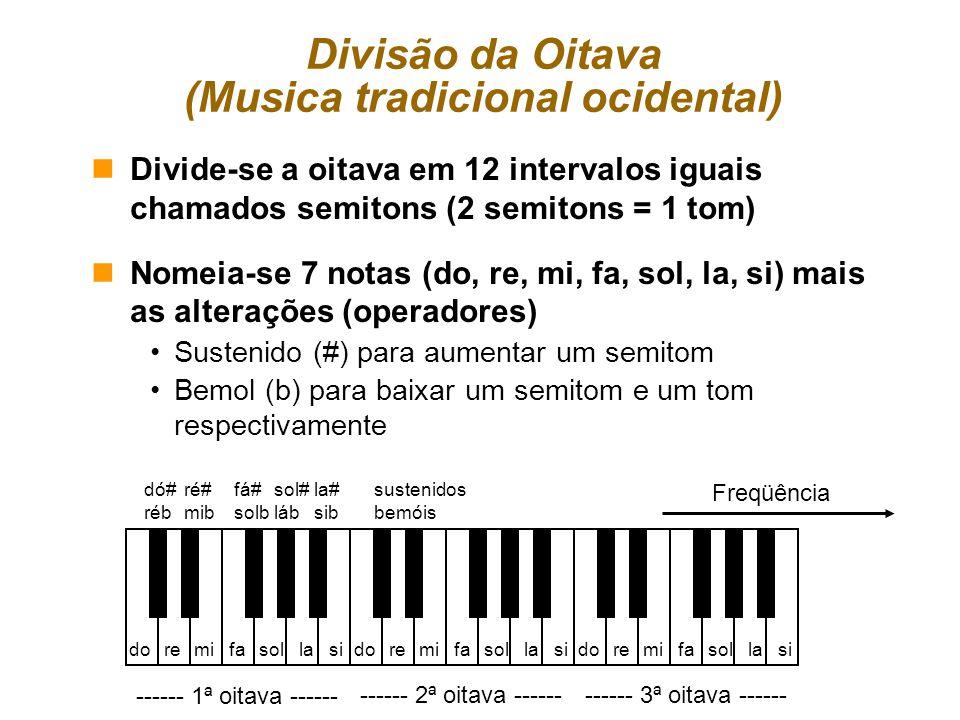 Divisão da Oitava (Musica tradicional ocidental) nDivide-se a oitava em 12 intervalos iguais chamados semitons (2 semitons = 1 tom) nNomeia-se 7 notas