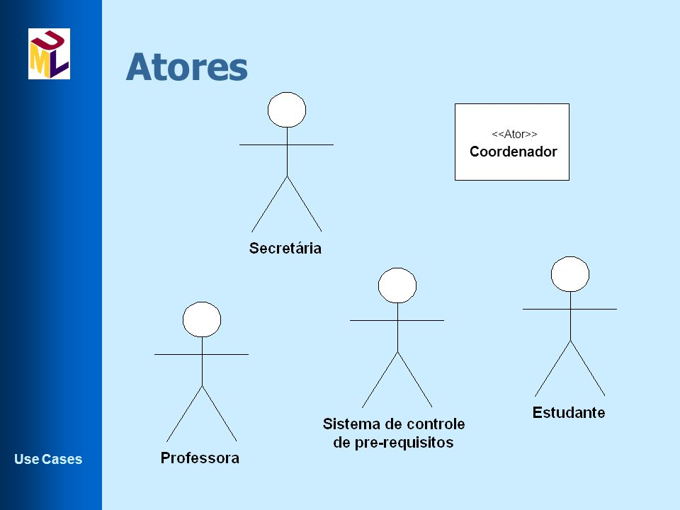 Use Cases Atores > Coordenador