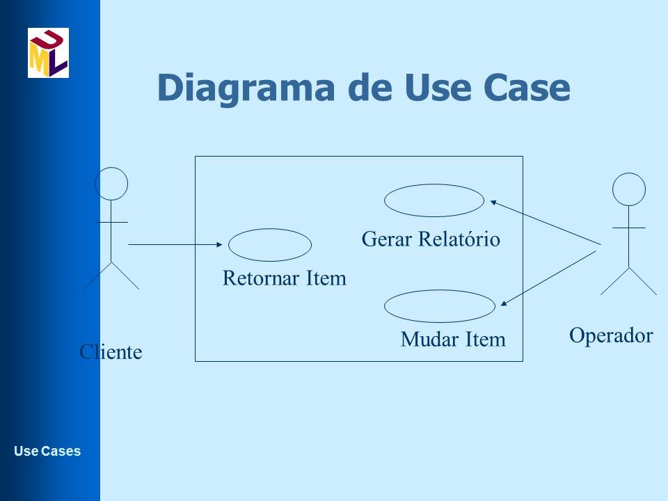Use Cases Diagrama de Use Case Gerar Relatório Retornar Item Mudar Item Cliente Operador
