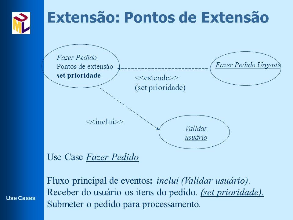 Use Cases Extensão: Pontos de Extensão > (set prioridade) Fazer Pedido Pontos de extensão set prioridade Fazer Pedido Urgente Use Case Fazer Pedido Fl