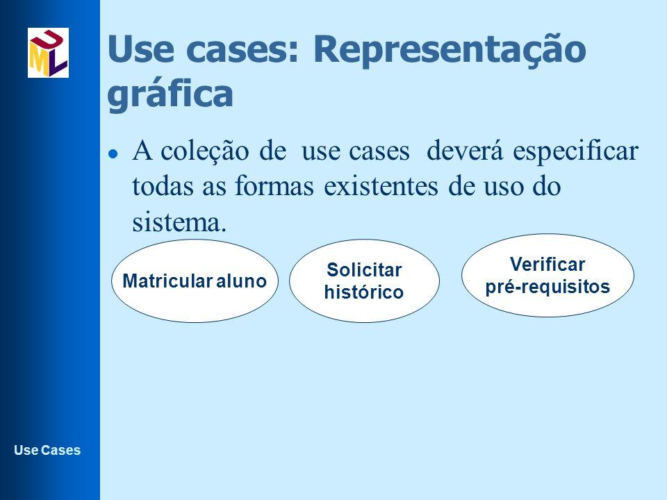 Use Cases Use cases: Representação gráfica Matricular aluno Solicitar histórico Verificar pré-requisitos l A coleção de use cases deverá especificar t