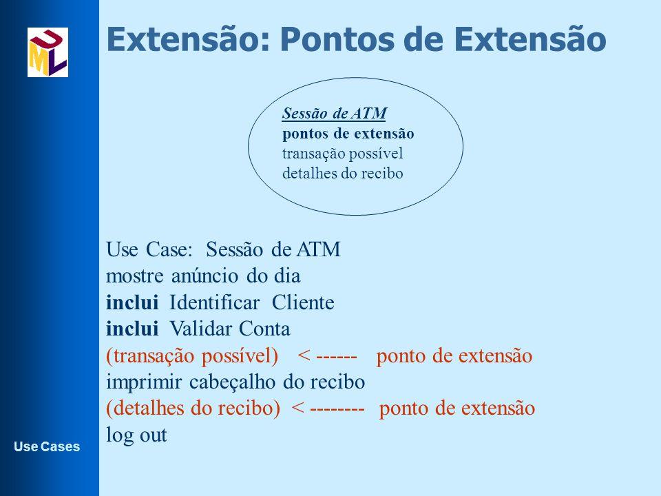 Use Cases Extensão: Pontos de Extensão Sessão de ATM pontos de extensão transação possível detalhes do recibo Use Case: Sessão de ATM mostre anúncio d