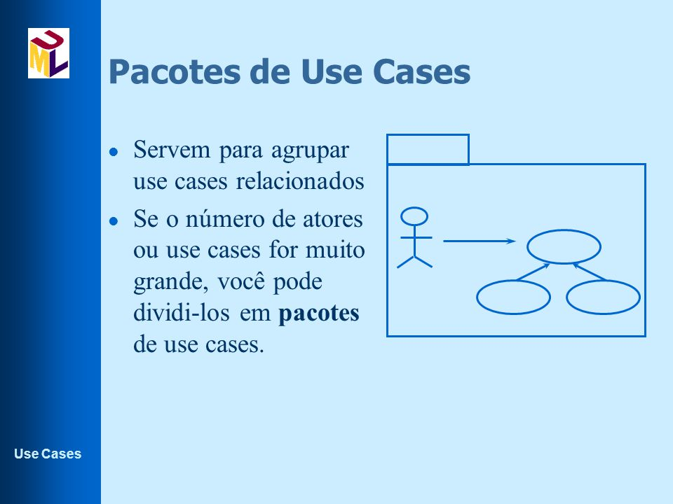 Use Cases Pacotes de Use Cases l Servem para agrupar use cases relacionados l Se o número de atores ou use cases for muito grande, você pode dividi-lo