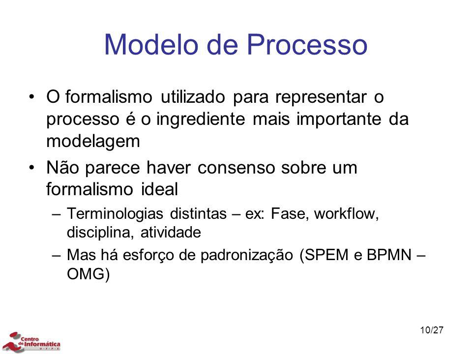 Modelo de Processo O formalismo utilizado para representar o processo é o ingrediente mais importante da modelagem Não parece haver consenso sobre um