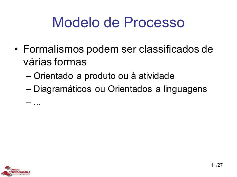 Modelo de Processo Formalismos podem ser classificados de várias formas –Orientado a produto ou à atividade –Diagramáticos ou Orientados a linguagens