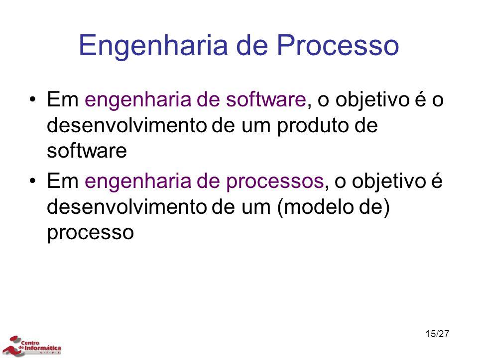 Engenharia de Processo Em engenharia de software, o objetivo é o desenvolvimento de um produto de software Em engenharia de processos, o objetivo é de